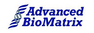 advanced biomatrix logo